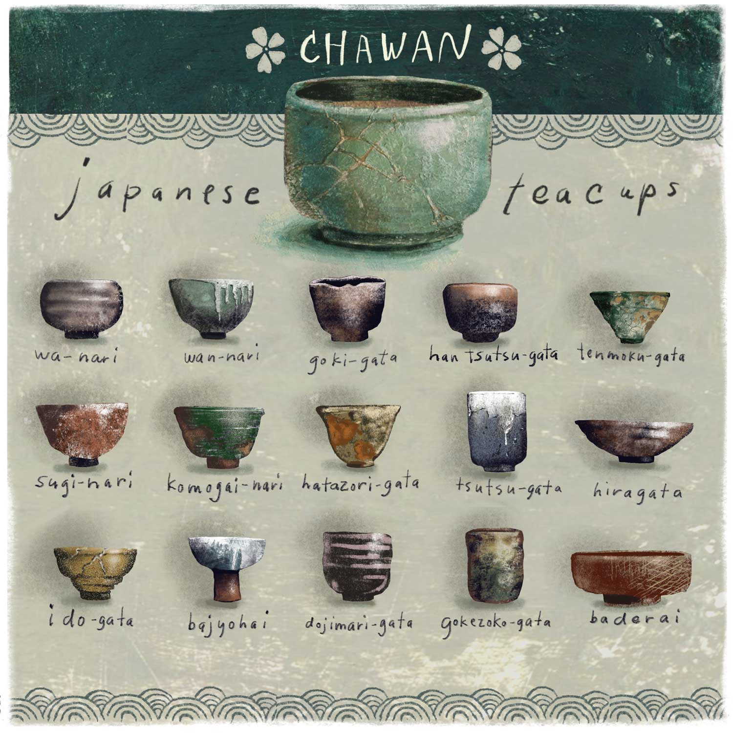 Japanese tea bowls illustration by Bonnie Lecat