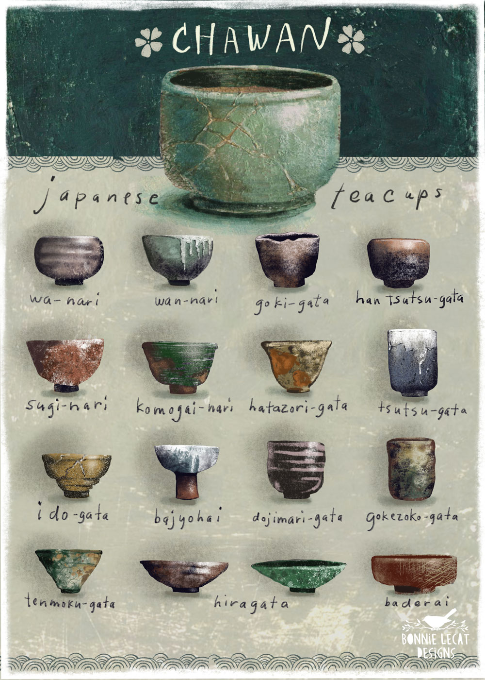Japanese tea bowls illustration by Bonnie Lecat.